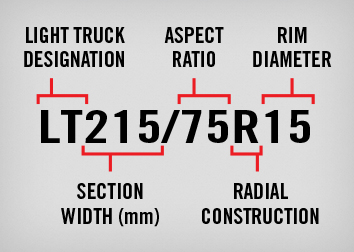 Light truck metric sizing system