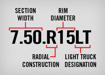 Light truck numeric system
