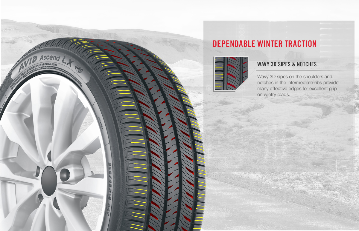 Yokohama Tires - Yokohama Tire (Canada) Inc.